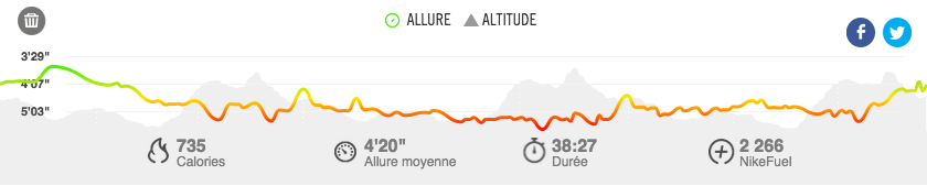 Allure Jogging Alleur 30 mai 2015